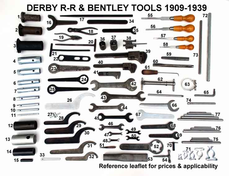 Derby R-R & Bentley 1909-1939