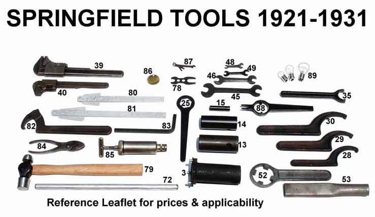 Springfield Tools 1921-1931